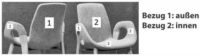 Hartmann-Stuhl-Bezug-innen-aussen-min